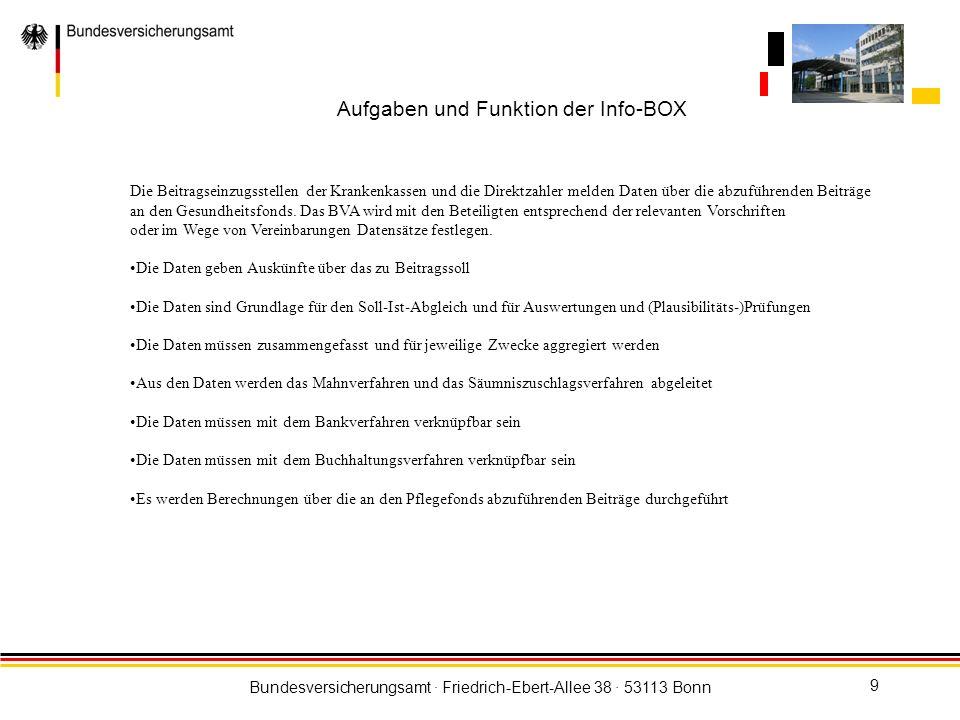 Bundesversicherungsamt · Friedrich-Ebert-Allee 38 · 53113 Bonn 9 Aufgaben und Funktion der Info-BOX Die Beitragseinzugsstellen der Krankenkassen und d