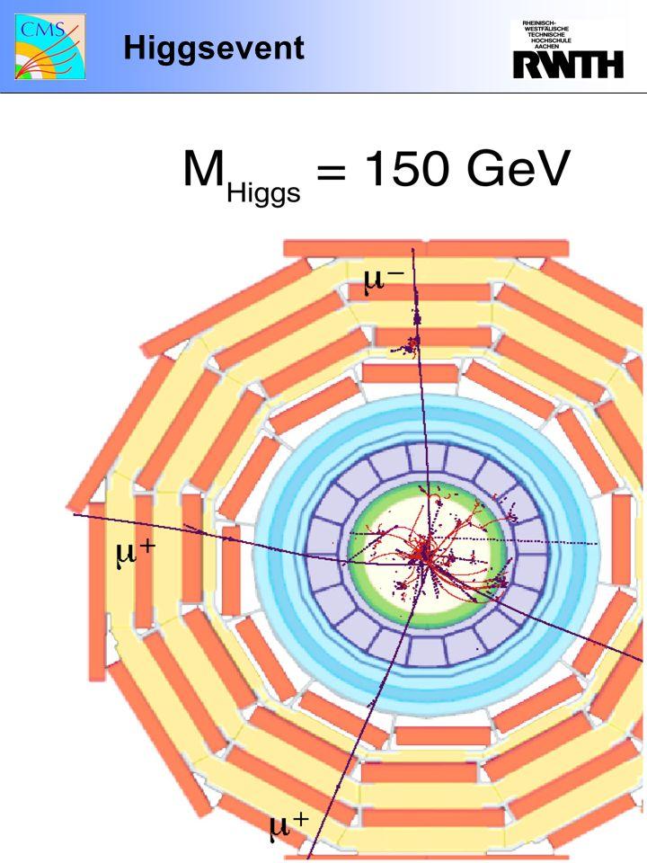 Higgsevent