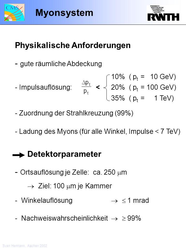 Myonsystem Physikalische Anforderungen - gute räumliche Abdeckung 10% ( p t = 10 GeV) - Impulsauflösung: <20% ( p t = 100 GeV) 35% ( p t = 1 TeV) - Zu