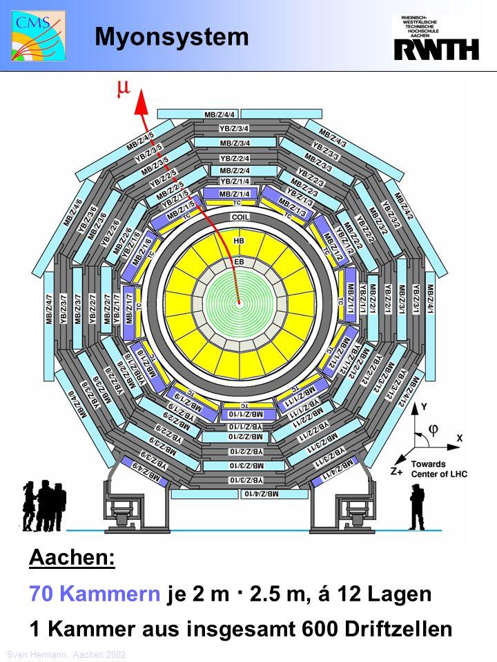 Myonsystem Sven Hermann, Aachen 2002 Aachen: 70 Kammern je 2 m · 2.5 m, á 12 Lagen 1 Kammer aus insgesamt 600 Driftzellen