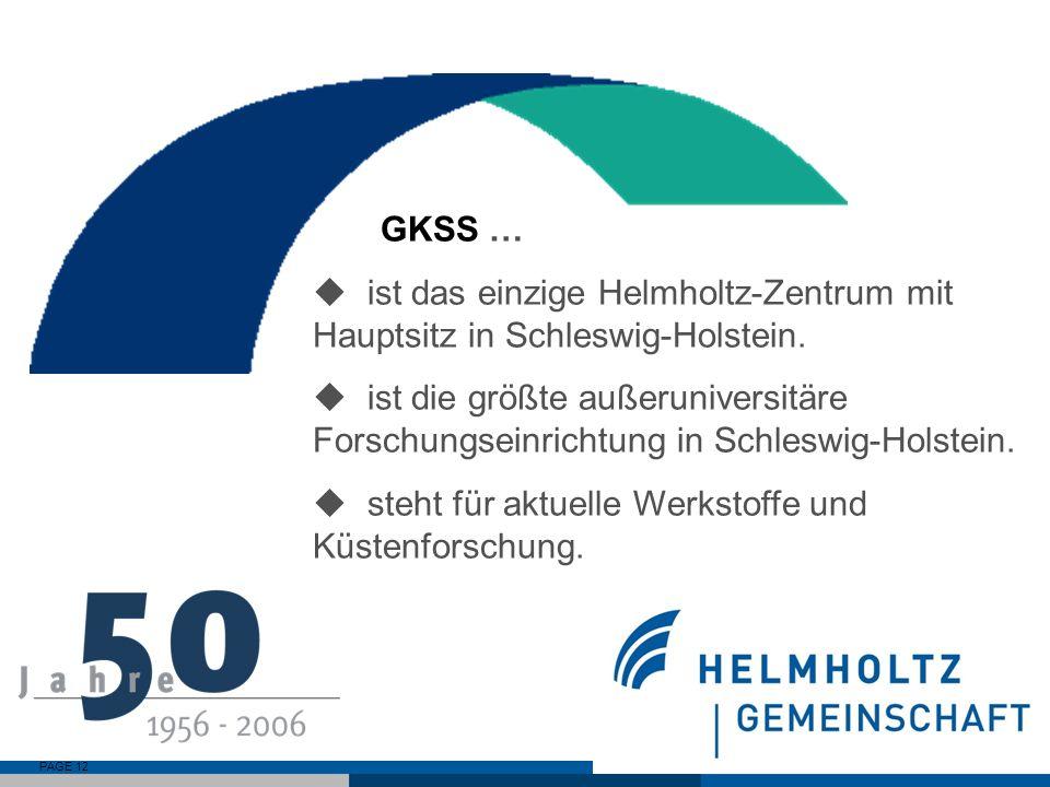 PAGE 12 GKSS … ist das einzige Helmholtz-Zentrum mit Hauptsitz in Schleswig-Holstein. ist die größte außeruniversitäre Forschungseinrichtung in Schles
