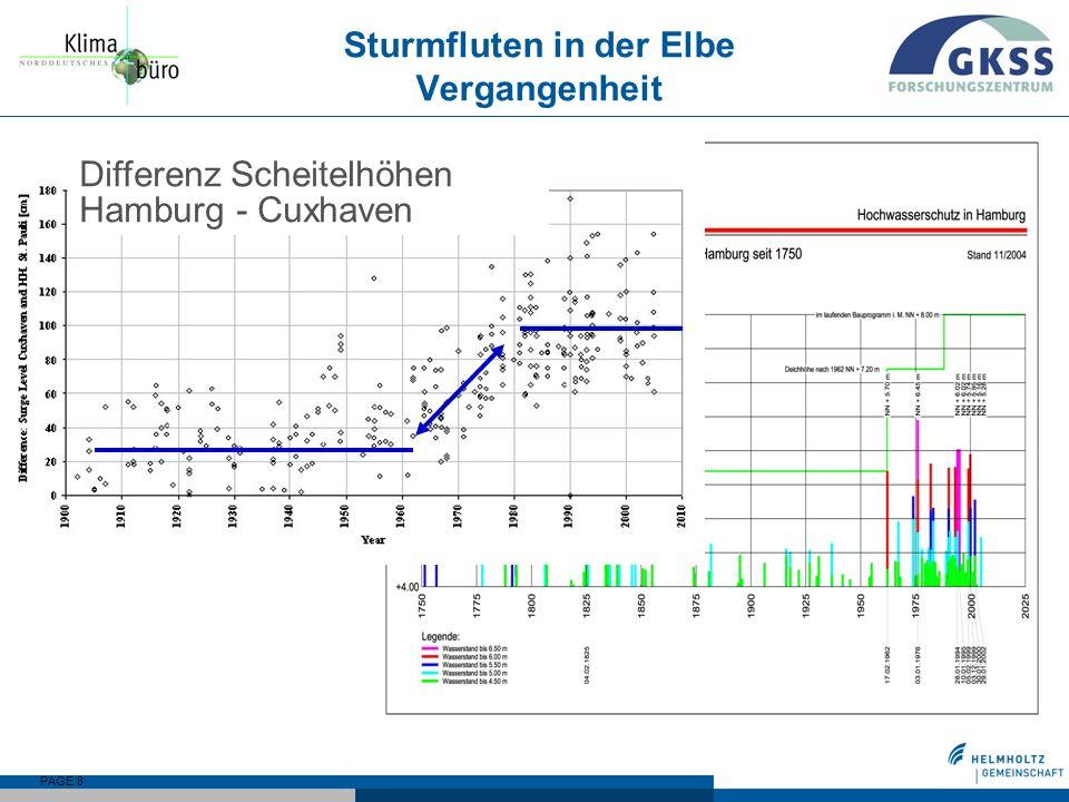 PAGE 8 Sturmfluten in der Elbe Vergangenheit Differenz Scheitelhöhen Hamburg - Cuxhaven