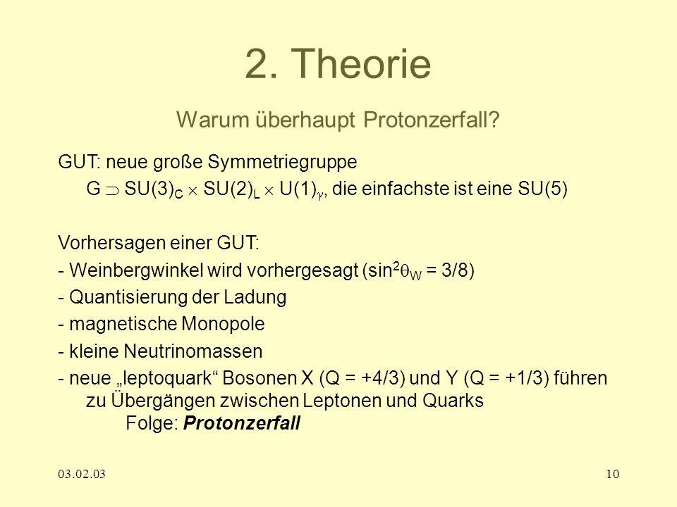 03.02.0310 2. Theorie Warum überhaupt Protonzerfall? GUT: neue große Symmetriegruppe G SU(3) C SU(2) L U(1), die einfachste ist eine SU(5) Vorhersagen
