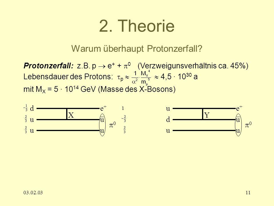03.02.0311 2. Theorie Warum überhaupt Protonzerfall? Protonzerfall: z.B. p e + + 0 (Verzweigunsverhältnis ca. 45%) Lebensdauer des Protons: p 4,5 · 10