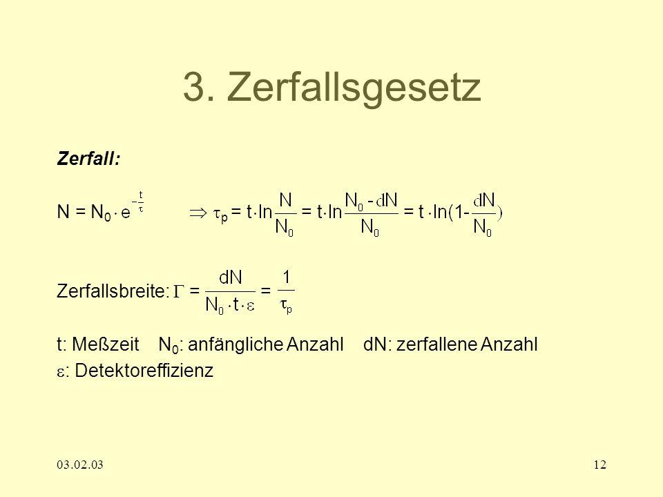 03.02.0312 3. Zerfallsgesetz Zerfall: N = N 0 p = t = t = t Zerfallsbreite: = = t: Meßzeit N 0 : anfängliche Anzahl dN: zerfallene Anzahl : Detektoref
