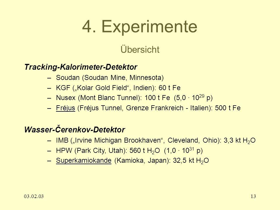 03.02.0313 4. Experimente Übersicht Tracking-Kalorimeter-Detektor –Soudan (Soudan Mine, Minnesota) –KGF (Kolar Gold Field, Indien): 60 t Fe –Nusex (Mo