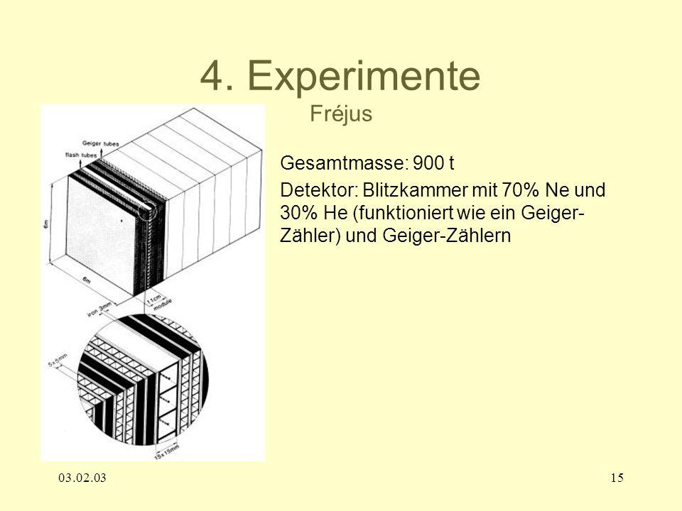 03.02.0315 4. Experimente Fréjus Gesamtmasse: 900 t Detektor: Blitzkammer mit 70% Ne und 30% He (funktioniert wie ein Geiger- Zähler) und Geiger-Zähle