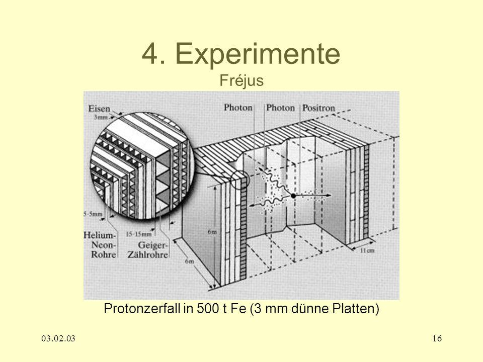 03.02.0316 4. Experimente Fréjus Protonzerfall in 500 t Fe (3 mm dünne Platten)