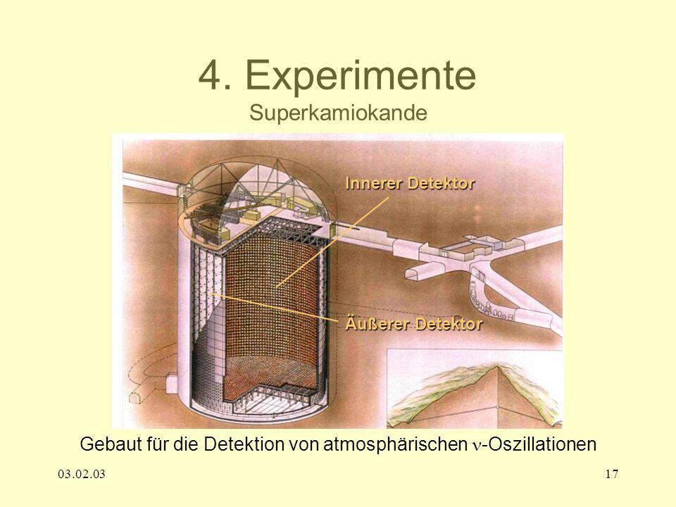 03.02.0317 4. Experimente Superkamiokande Innerer Detektor Äußerer Detektor Gebaut für die Detektion von atmosphärischen -Oszillationen