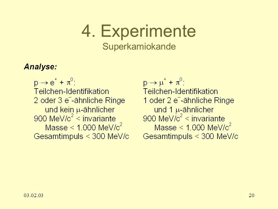 03.02.0320 4. Experimente Superkamiokande Analyse: