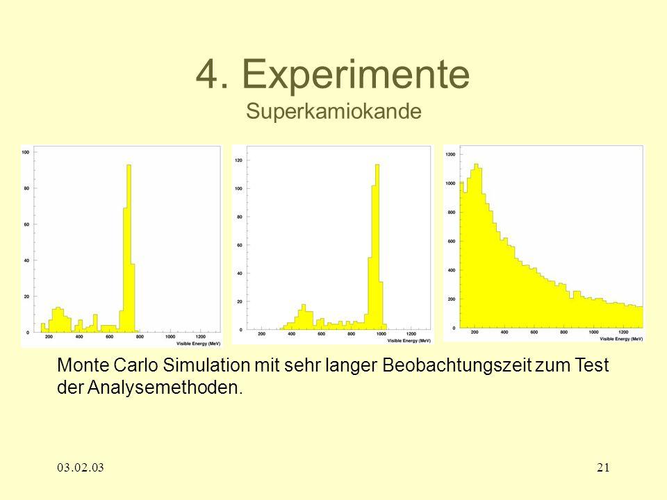 03.02.0321 4. Experimente Superkamiokande Monte Carlo Simulation mit sehr langer Beobachtungszeit zum Test der Analysemethoden.