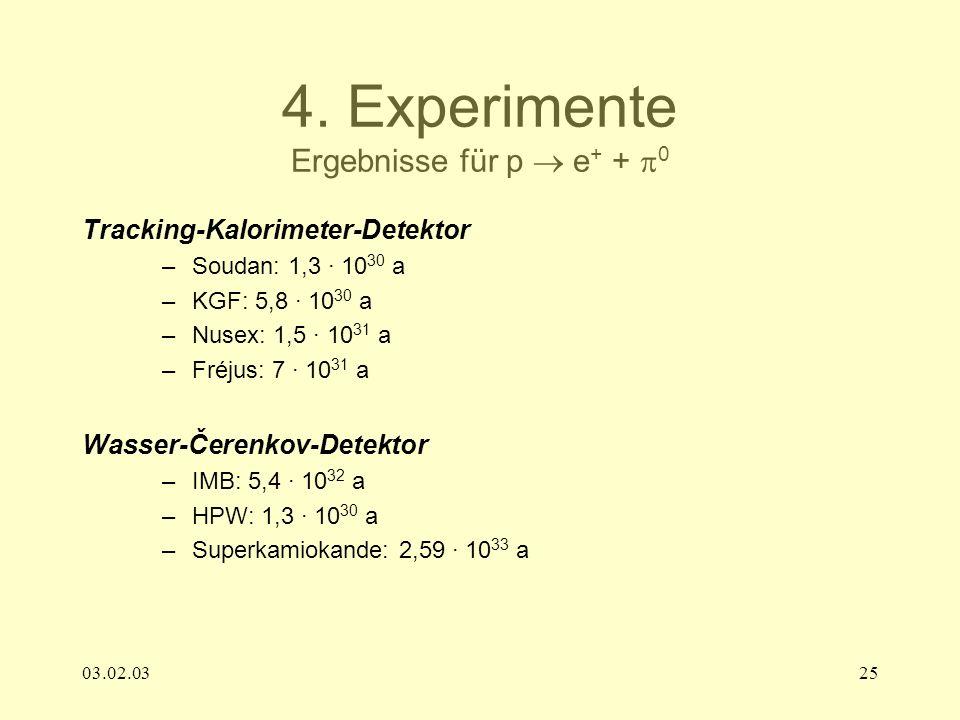 03.02.0325 4. Experimente Ergebnisse für p e + + 0 Tracking-Kalorimeter-Detektor –Soudan: 1,3 · 10 30 a –KGF: 5,8 · 10 30 a –Nusex: 1,5 · 10 31 a –Fré
