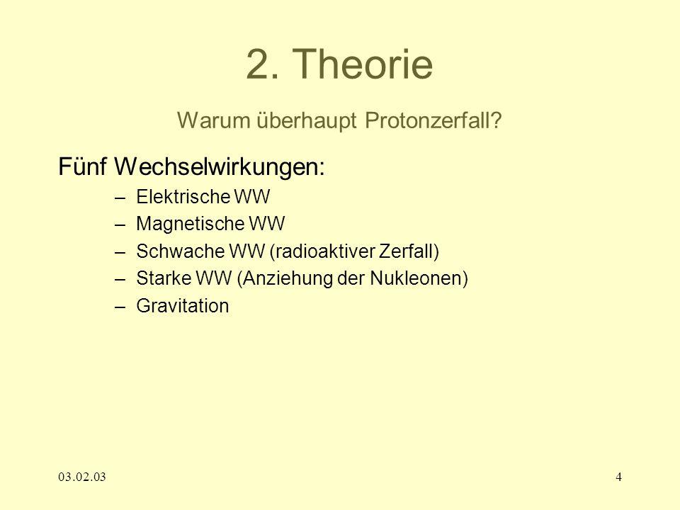 03.02.034 2. Theorie Warum überhaupt Protonzerfall? Fünf Wechselwirkungen: –Elektrische WW –Magnetische WW –Schwache WW (radioaktiver Zerfall) –Starke