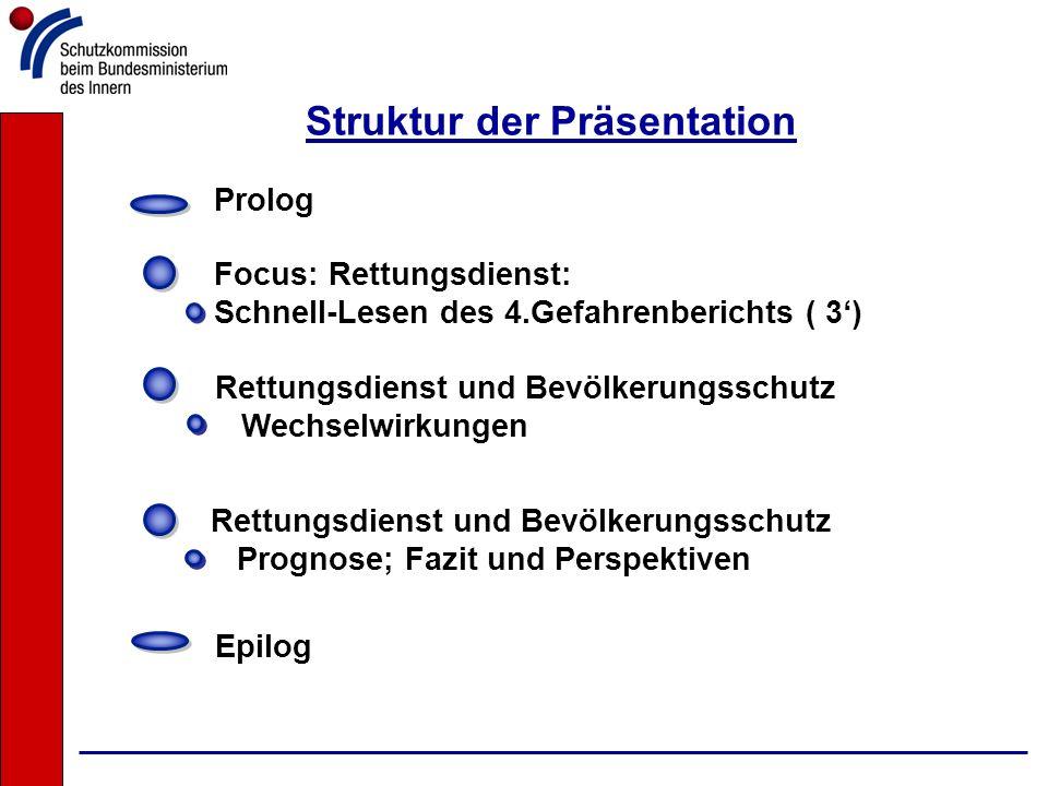 Focus: Rettungsdienst: Schnell-Lesen des 4.Gefahrenberichts ( 3) Rettungsdienst und Bevölkerungsschutz Wechselwirkungen Prolog Epilog Struktur der Prä