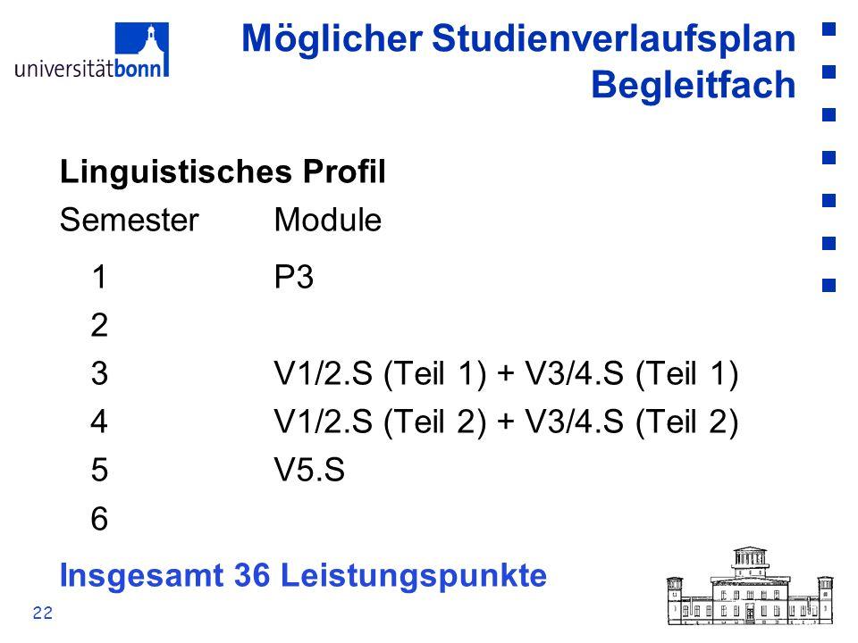 22 Möglicher Studienverlaufsplan Begleitfach Linguistisches Profil SemesterModule 1P3 2 3V1/2.S (Teil 1) + V3/4.S (Teil 1) 4V1/2.S (Teil 2) + V3/4.S (