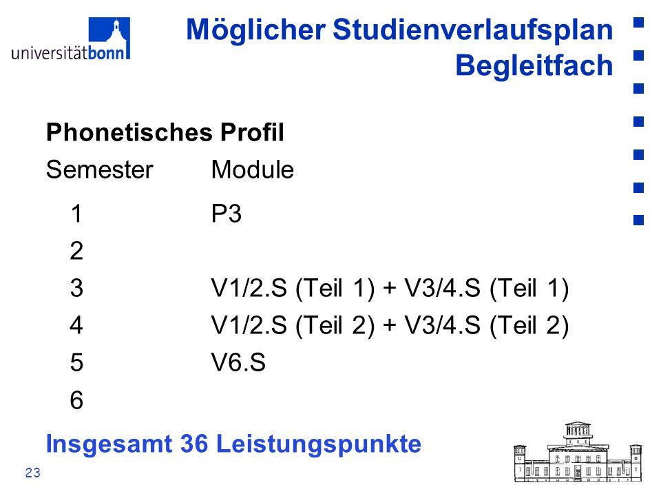 23 Möglicher Studienverlaufsplan Begleitfach Phonetisches Profil SemesterModule 1P3 2 3V1/2.S (Teil 1) + V3/4.S (Teil 1) 4V1/2.S (Teil 2) + V3/4.S (Te