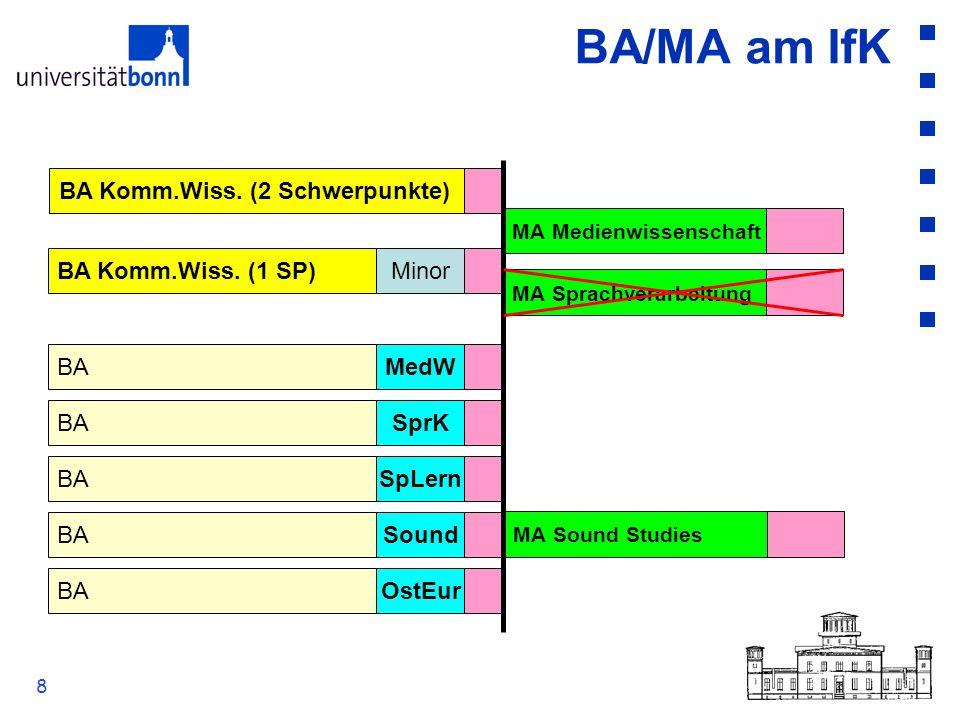 8 MA Sprachverarbeitung BA/MA am IfK BA Komm.Wiss. (2 Schwerpunkte) MA Medienwissenschaft BA Komm.Wiss. (1 SP)Minor MA Sound Studies BAMedW BASprK BAS