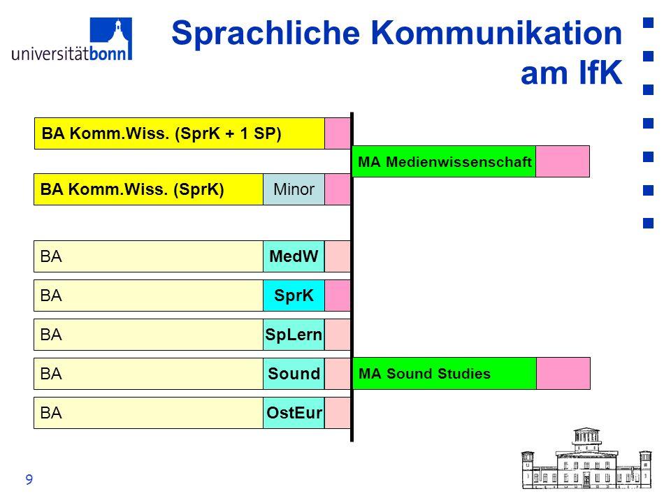 9 Sprachliche Kommunikation am IfK BA Komm.Wiss. (SprK + 1 SP) BA Komm.Wiss. (SprK)Minor BAMedW BASprK BASpLern BASound BAOstEur MA Medienwissenschaft
