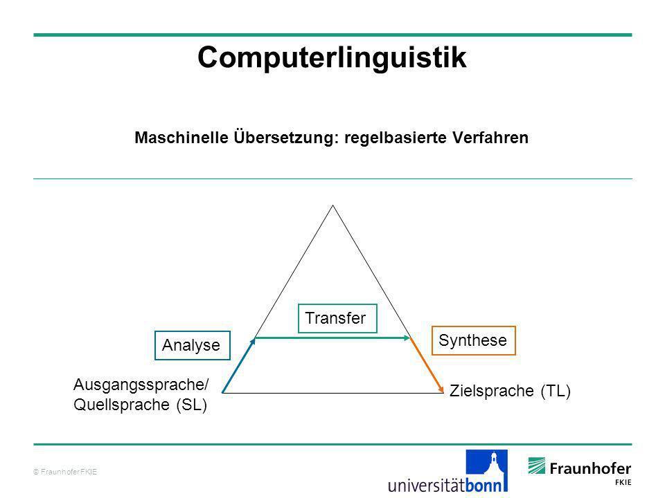 © Fraunhofer FKIE Computerlinguistik Maschinelle Übersetzung: regelbasierte Verfahren Ausgangssprache/ Quellsprache (SL) Zielsprache (TL) Analyse Tran