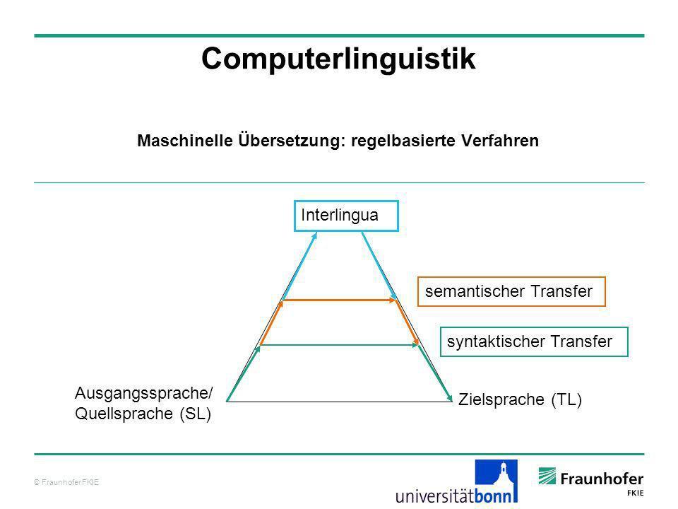 © Fraunhofer FKIE Computerlinguistik Maschinelle Übersetzung: regelbasierte Verfahren Ausgangssprache/ Quellsprache (SL) Zielsprache (TL) syntaktische