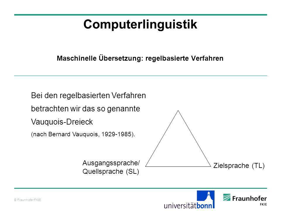 © Fraunhofer FKIE Computerlinguistik Bei den regelbasierten Verfahren betrachten wir das so genannte Vauquois-Dreieck (nach Bernard Vauquois, 1929-198