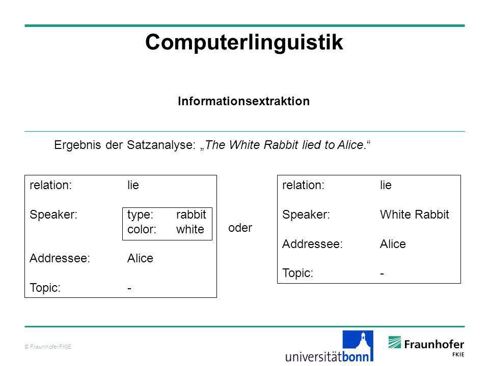 © Fraunhofer FKIE Computerlinguistik Ergebnis der Satzanalyse: The White Rabbit lied to Alice. Informationsextraktion relation:lie Speaker:type:rabbit