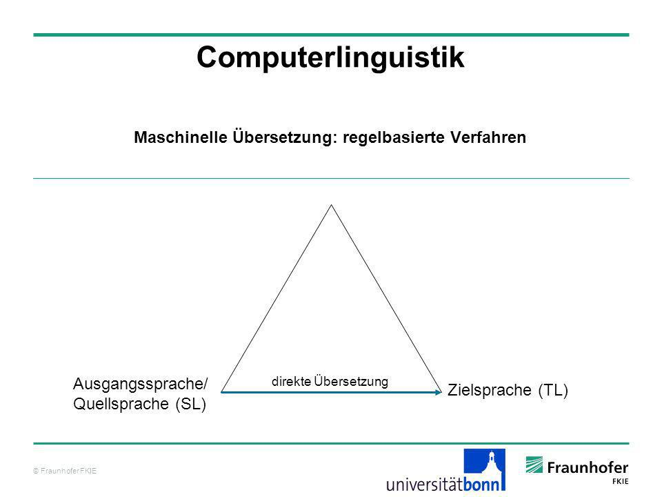 © Fraunhofer FKIE Computerlinguistik Informationsextraktion Physical_entity Physical_object LocationBody_partLiving_thing Animate_being Sentient Region Body_of_water Human (Person) Running_water Landform