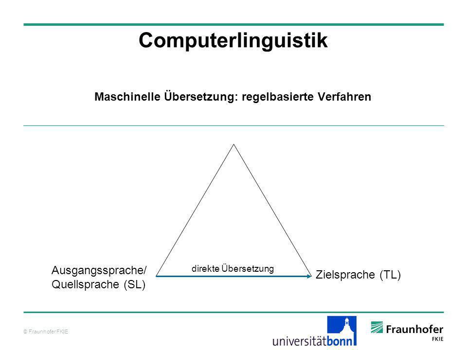 © Fraunhofer FKIE Computerlinguistik Maschinelle Übersetzung: regelbasierte Verfahren Ausgangssprache/ Quellsprache (SL) Zielsprache (TL) direkte Über