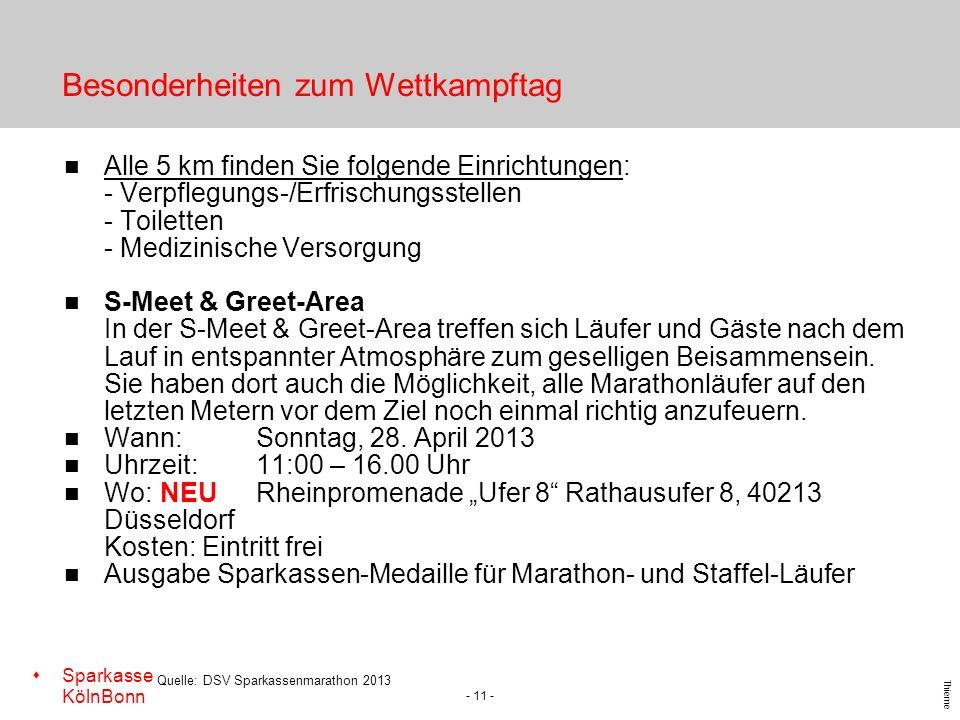 s Sparkasse KölnBonn Thieme - 11 - Besonderheiten zum Wettkampftag Alle 5 km finden Sie folgende Einrichtungen: - Verpflegungs-/Erfrischungsstellen -