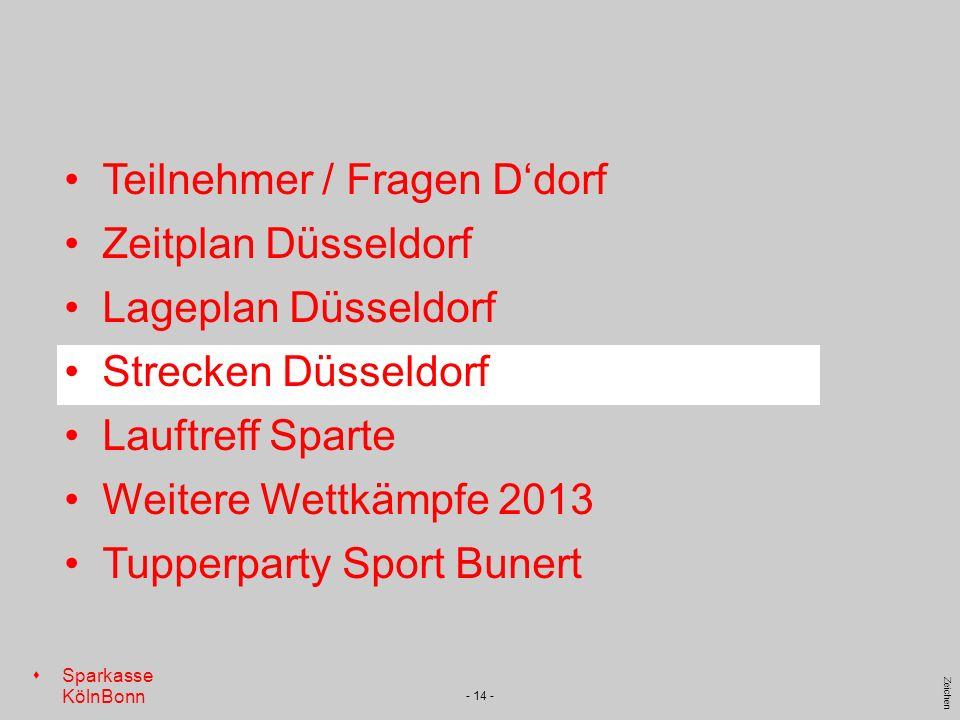 s Sparkasse KölnBonn Zeichen - 14 - Teilnehmer / Fragen Ddorf Zeitplan Düsseldorf Lageplan Düsseldorf Strecken Düsseldorf Lauftreff Sparte Weitere Wet