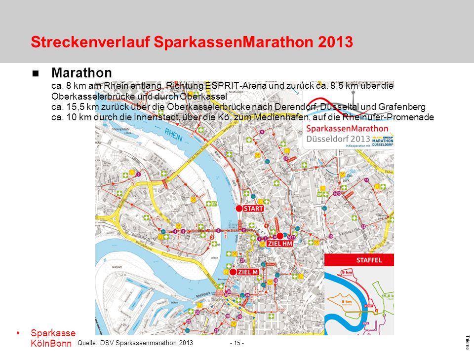 s Sparkasse KölnBonn Thieme - 15 - Streckenverlauf SparkassenMarathon 2013 Marathon ca. 8 km am Rhein entlang, Richtung ESPRIT-Arena und zurück ca. 8,
