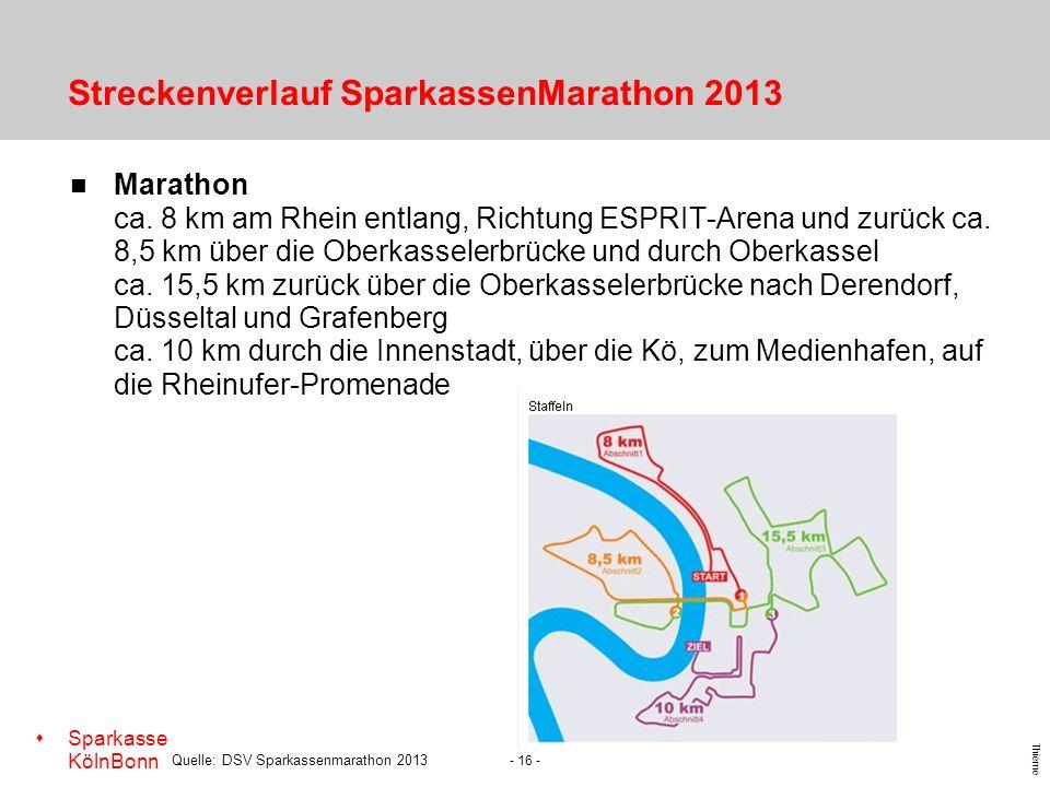 s Sparkasse KölnBonn Thieme - 16 - Streckenverlauf SparkassenMarathon 2013 Marathon ca. 8 km am Rhein entlang, Richtung ESPRIT-Arena und zurück ca. 8,