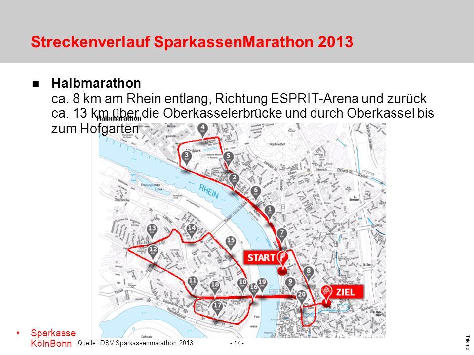 s Sparkasse KölnBonn Thieme - 17 - Streckenverlauf SparkassenMarathon 2013 Halbmarathon ca. 8 km am Rhein entlang, Richtung ESPRIT-Arena und zurück ca