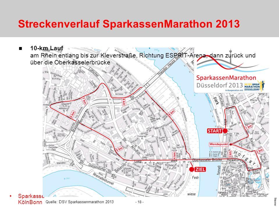 s Sparkasse KölnBonn Thieme - 18 - Streckenverlauf SparkassenMarathon 2013 10-km Lauf am Rhein entlang bis zur Kleverstraße, Richtung ESPRIT-Arena, da