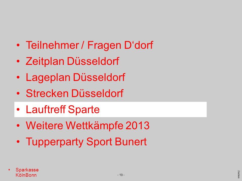 s Sparkasse KölnBonn Zeichen - 19 - Teilnehmer / Fragen Ddorf Zeitplan Düsseldorf Lageplan Düsseldorf Strecken Düsseldorf Lauftreff Sparte Weitere Wet
