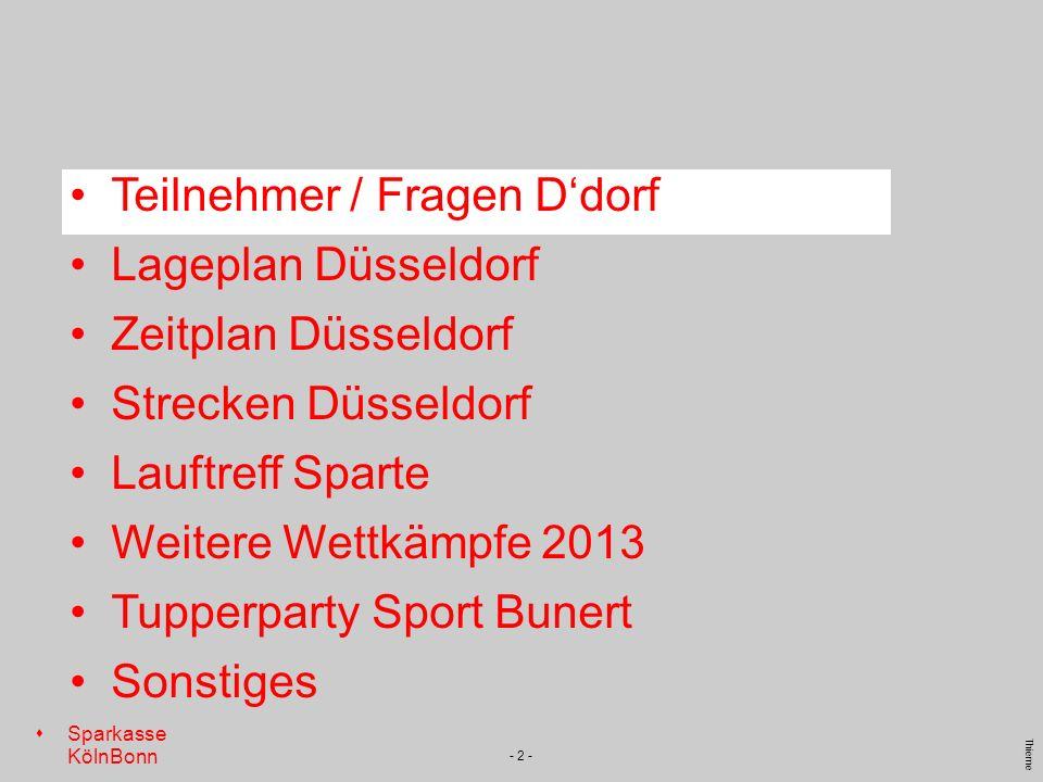 s Sparkasse KölnBonn Thieme - 2 - Teilnehmer / Fragen Ddorf Lageplan Düsseldorf Zeitplan Düsseldorf Strecken Düsseldorf Lauftreff Sparte Weitere Wettk