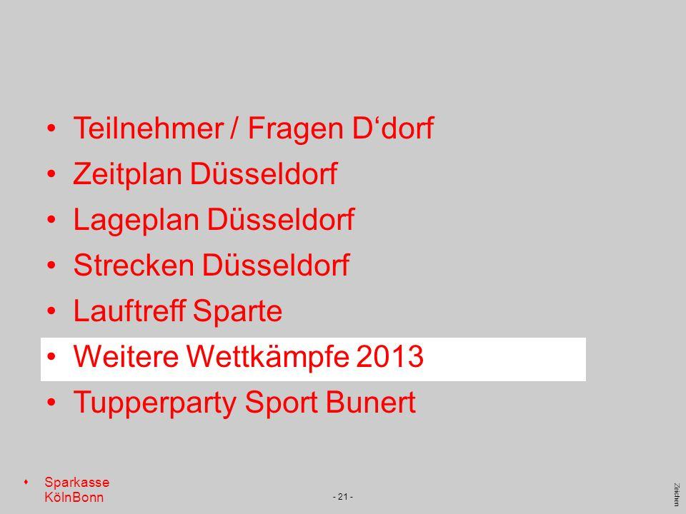 s Sparkasse KölnBonn Zeichen - 21 - Teilnehmer / Fragen Ddorf Zeitplan Düsseldorf Lageplan Düsseldorf Strecken Düsseldorf Lauftreff Sparte Weitere Wet