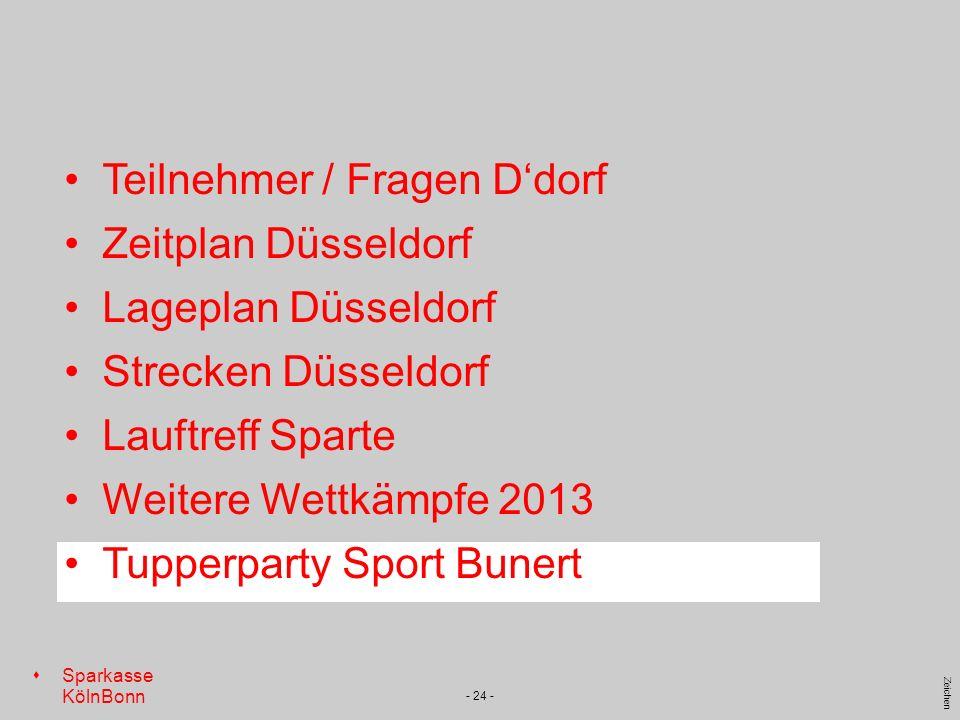 s Sparkasse KölnBonn Zeichen - 24 - Teilnehmer / Fragen Ddorf Zeitplan Düsseldorf Lageplan Düsseldorf Strecken Düsseldorf Lauftreff Sparte Weitere Wet