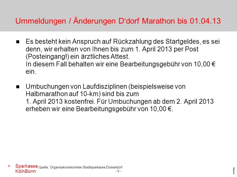 s Sparkasse KölnBonn Thieme - 5 - Ummeldungen / Änderungen Ddorf Marathon bis 01.04.13 Es besteht kein Anspruch auf Rückzahlung des Startgeldes, es se
