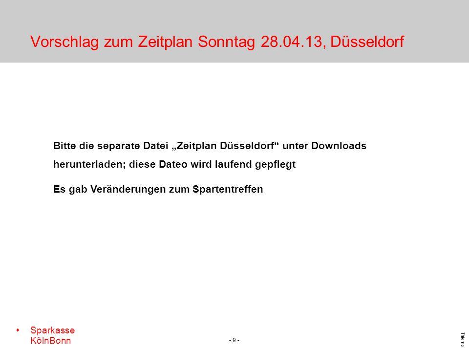 s Sparkasse KölnBonn Thieme - 9 - Vorschlag zum Zeitplan Sonntag 28.04.13, Düsseldorf Bitte die separate Datei Zeitplan Düsseldorf unter Downloads her