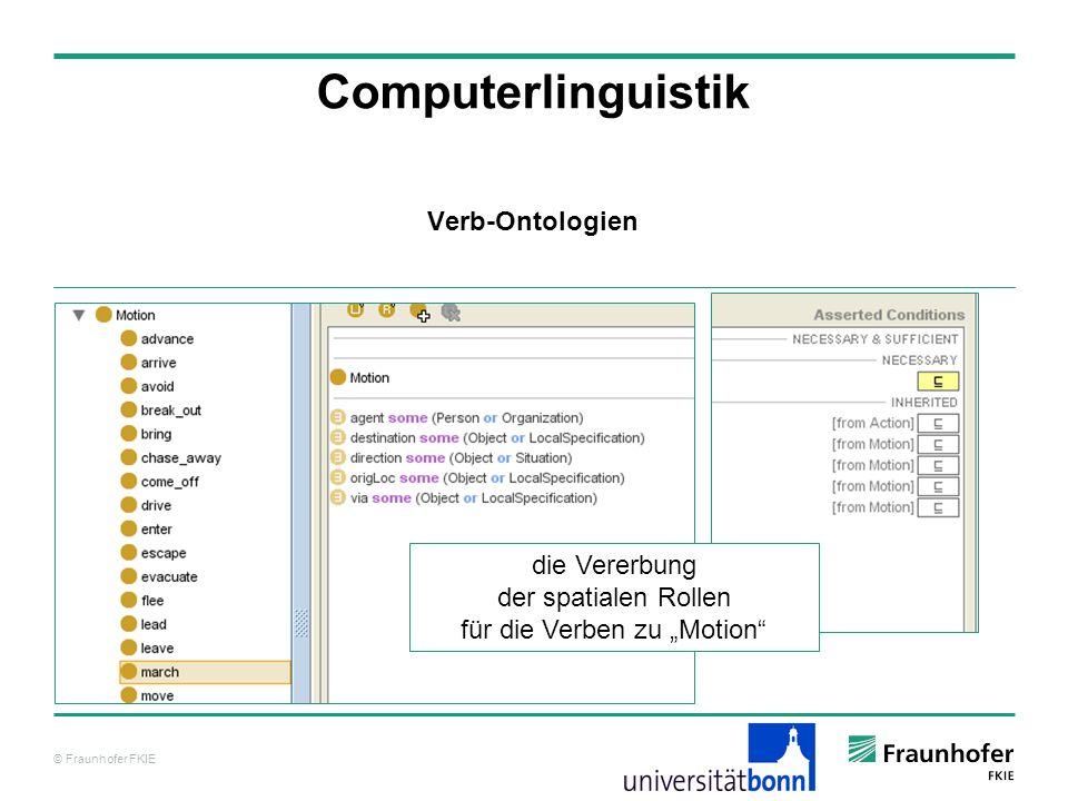 © Fraunhofer FKIE Computerlinguistik Verb-Ontologien die Vererbung der spatialen Rollen für die Verben zu Motion