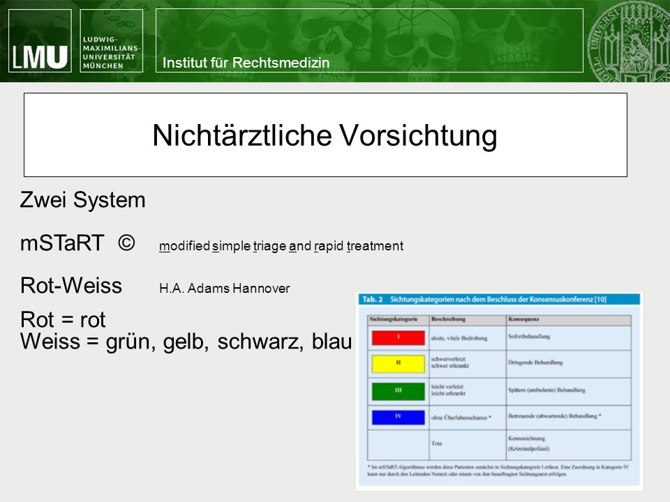 Institut für Rechtsmedizin Nichtärztliche Vorsichtung Zwei System mSTaRT © modified simple triage and rapid treatment Rot-Weiss H.A. Adams Hannover Ro
