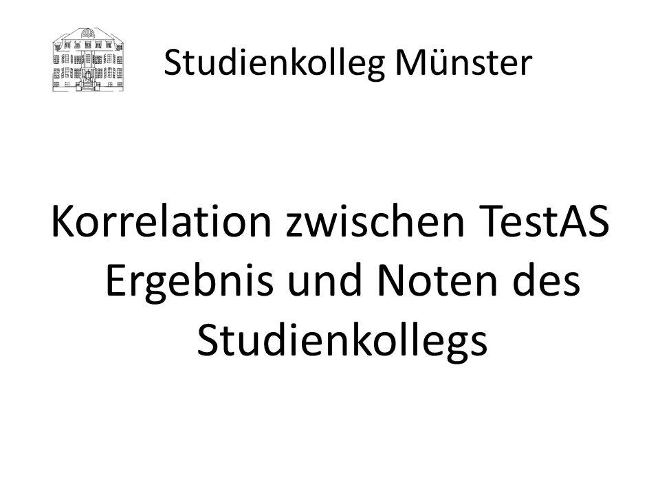 Studienkolleg Münster Korrelation zwischen TestAS Ergebnis und Noten des Studienkollegs