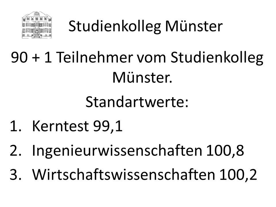 Studienkolleg Münster 90 + 1 Teilnehmer vom Studienkolleg Münster. Standartwerte: 1.Kerntest 99,1 2.Ingenieurwissenschaften 100,8 3.Wirtschaftswissens
