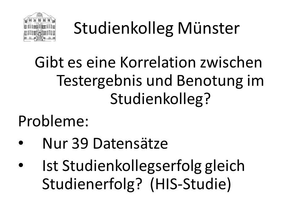 Studienkolleg Münster Gibt es eine Korrelation zwischen Testergebnis und Benotung im Studienkolleg? Probleme: Nur 39 Datensätze Ist Studienkollegserfo
