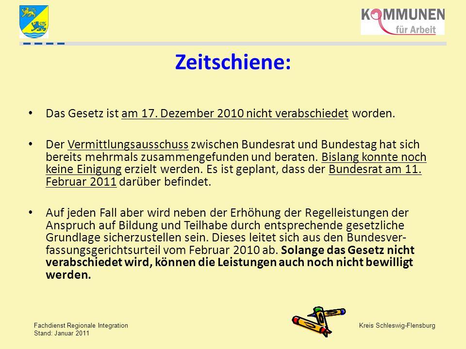Kreis Schleswig-Flensburg Fachdienst Regionale Integration Stand: Januar 2011 Zeitschiene: Das Gesetz ist am 17. Dezember 2010 nicht verabschiedet wor
