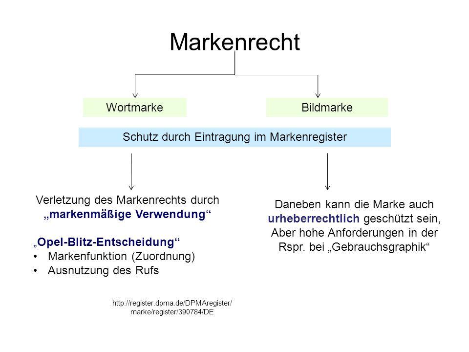 Markenrecht Opel-Blitz-Entscheidung Markenfunktion (Zuordnung) Ausnutzung des Rufs Wortmarke Schutz durch Eintragung im Markenregister Verletzung des
