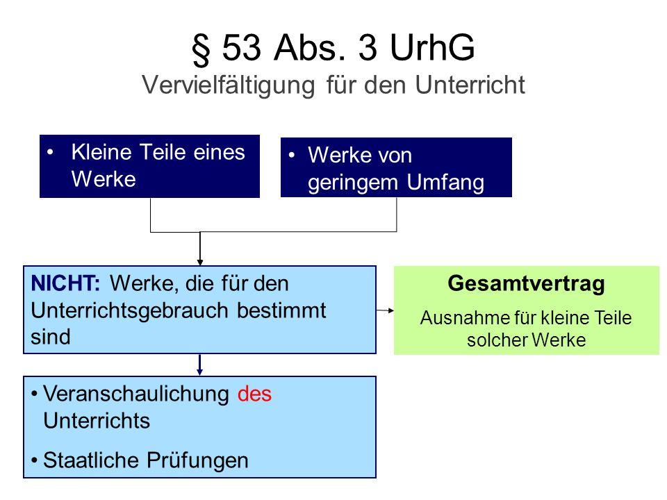 § 53 Abs. 3 UrhG Vervielfältigung für den Unterricht Kleine Teile eines Werke Veranschaulichung des Unterrichts Staatliche Prüfungen NICHT: Werke, die