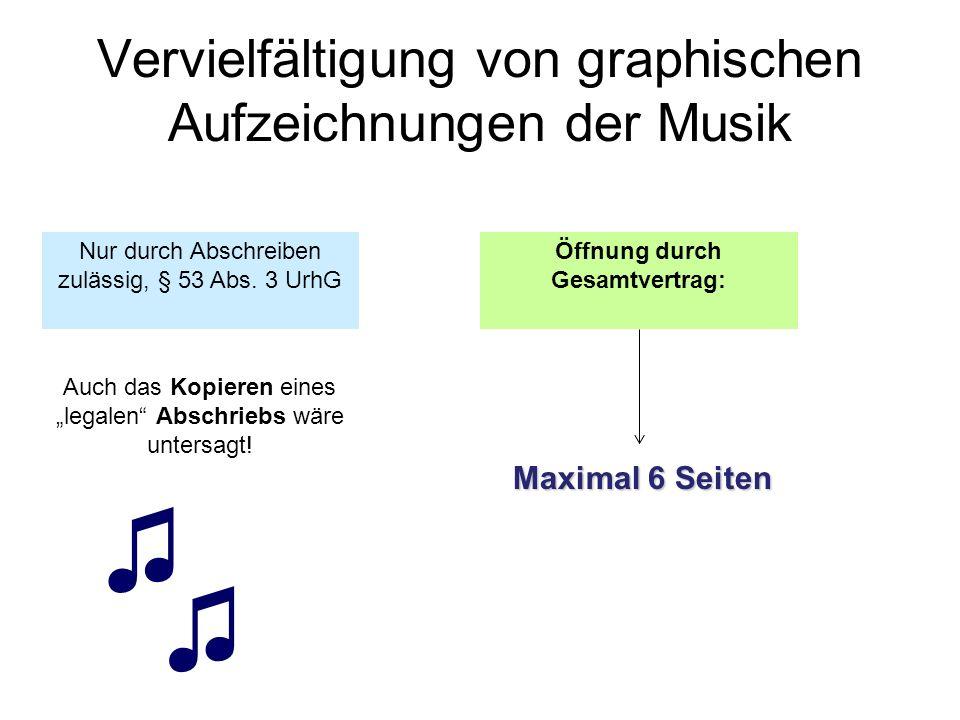 Vervielfältigung von graphischen Aufzeichnungen der Musik Maximal 6 Seiten Nur durch Abschreiben zulässig, § 53 Abs. 3 UrhG Öffnung durch Gesamtvertra