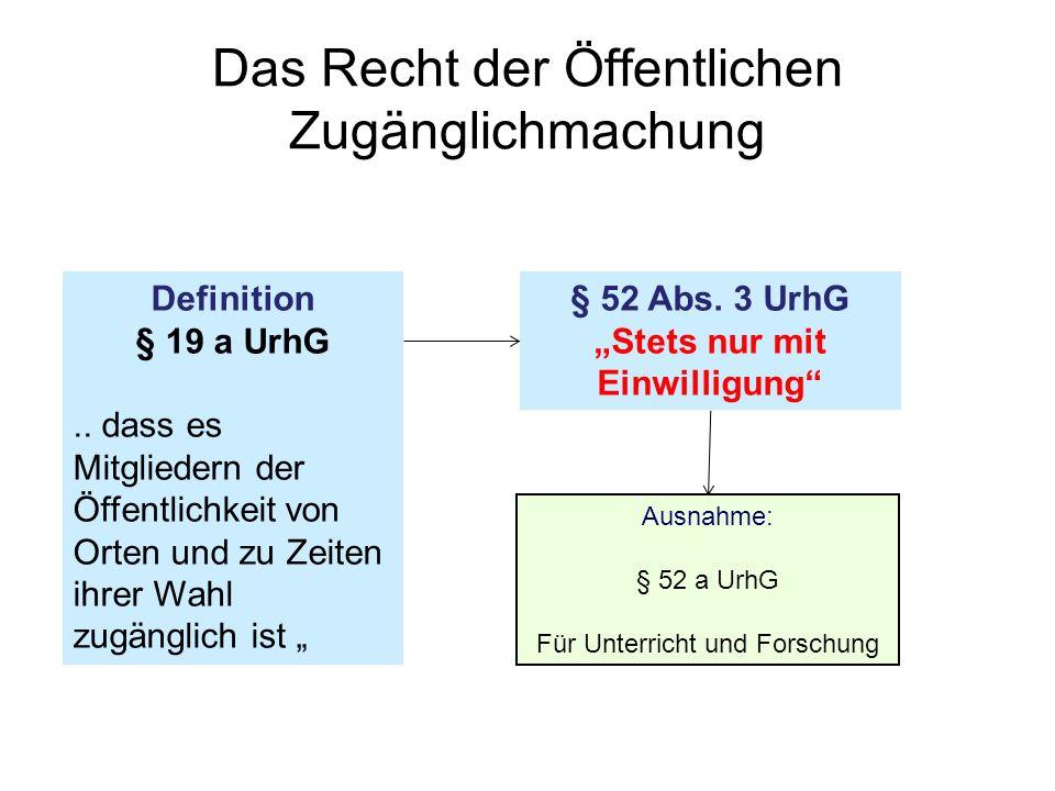 Das Recht der Öffentlichen Zugänglichmachung Definition § 19 a UrhG.. dass es Mitgliedern der Öffentlichkeit von Orten und zu Zeiten ihrer Wahl zugäng